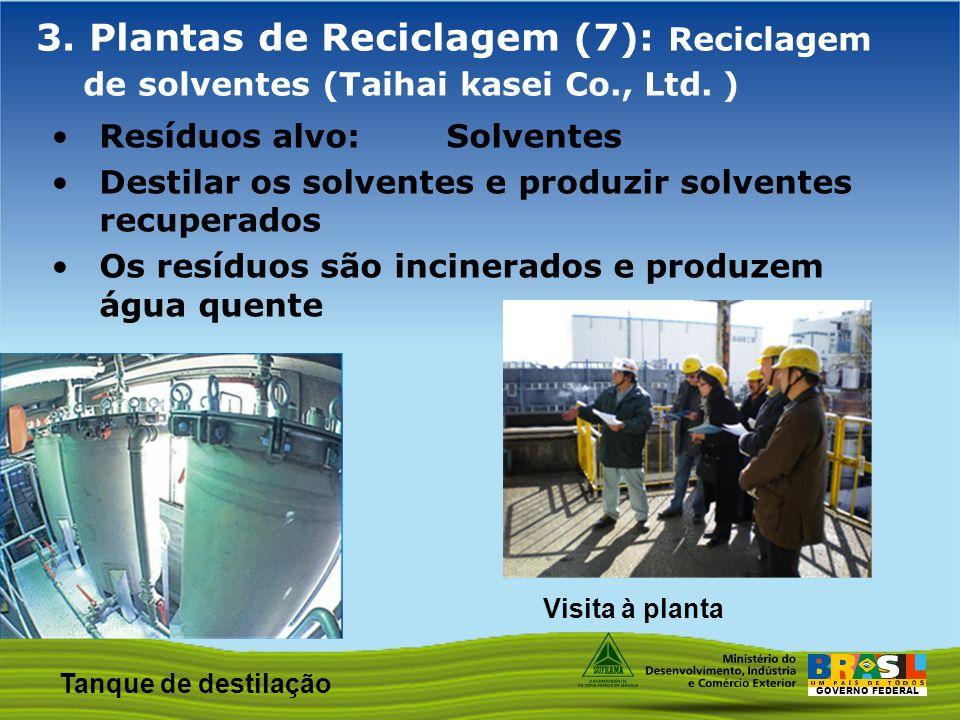 GOVERNO FEDERAL 3. Plantas de Reciclagem (7): Reciclagem de solventes (Taihai kasei Co., Ltd. ) Resíduos alvo: Solventes Destilar os solventes e produ