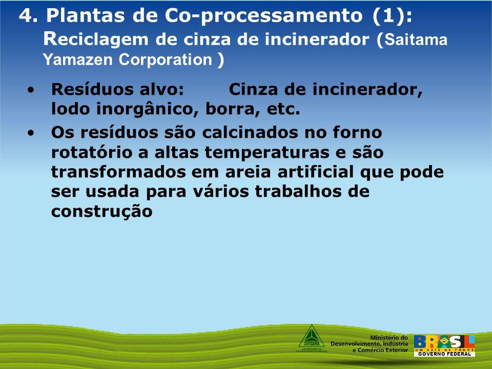 GOVERNO FEDERAL 4. Plantas de Co-processamento (1): R eciclagem de cinza de incinerador ( Saitama Yamazen Corporation ) Resíduos alvo: Cinza de incine