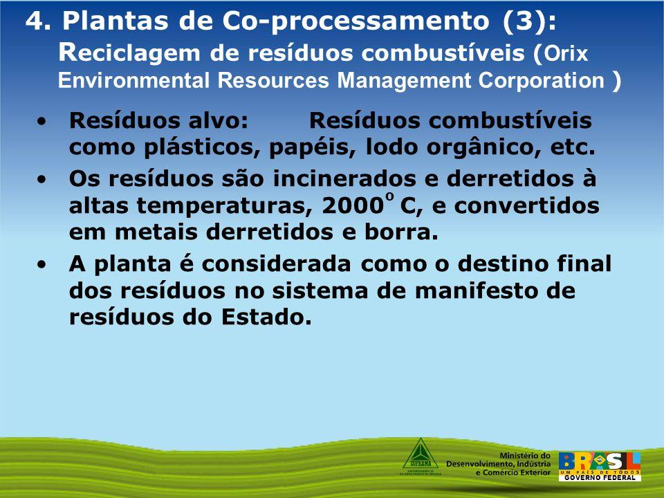 GOVERNO FEDERAL 4. Plantas de Co-processamento (3): R eciclagem de resíduos combustíveis ( Orix Environmental Resources Management Corporation ) Resíd