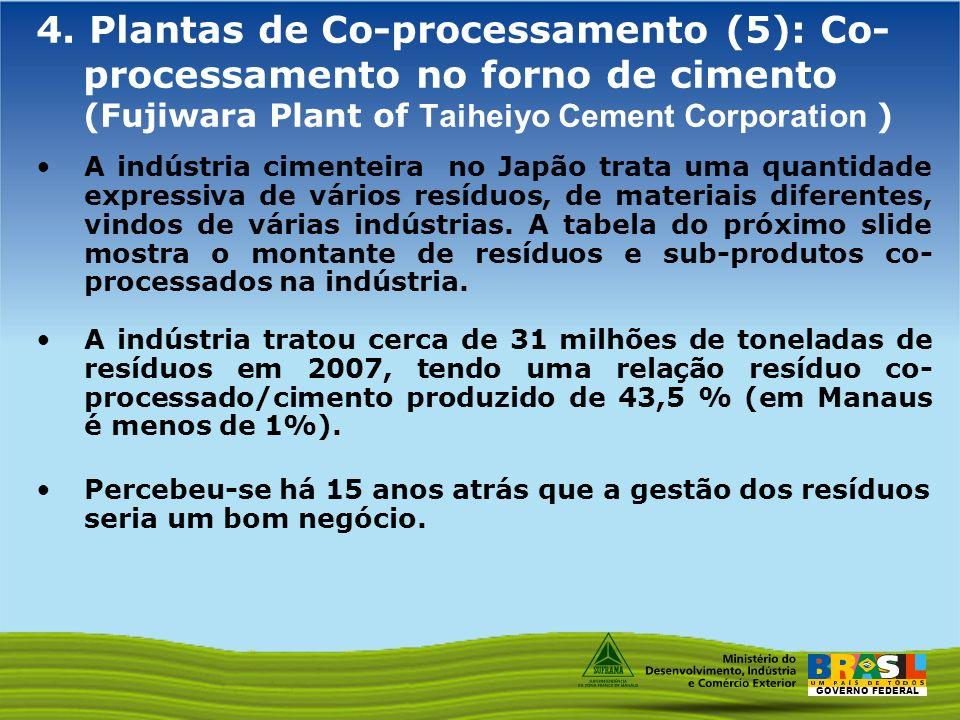 GOVERNO FEDERAL 4. Plantas de Co-processamento (5): Co- processamento no forno de cimento (Fujiwara Plant of Taiheiyo Cement Corporation ) A indústria