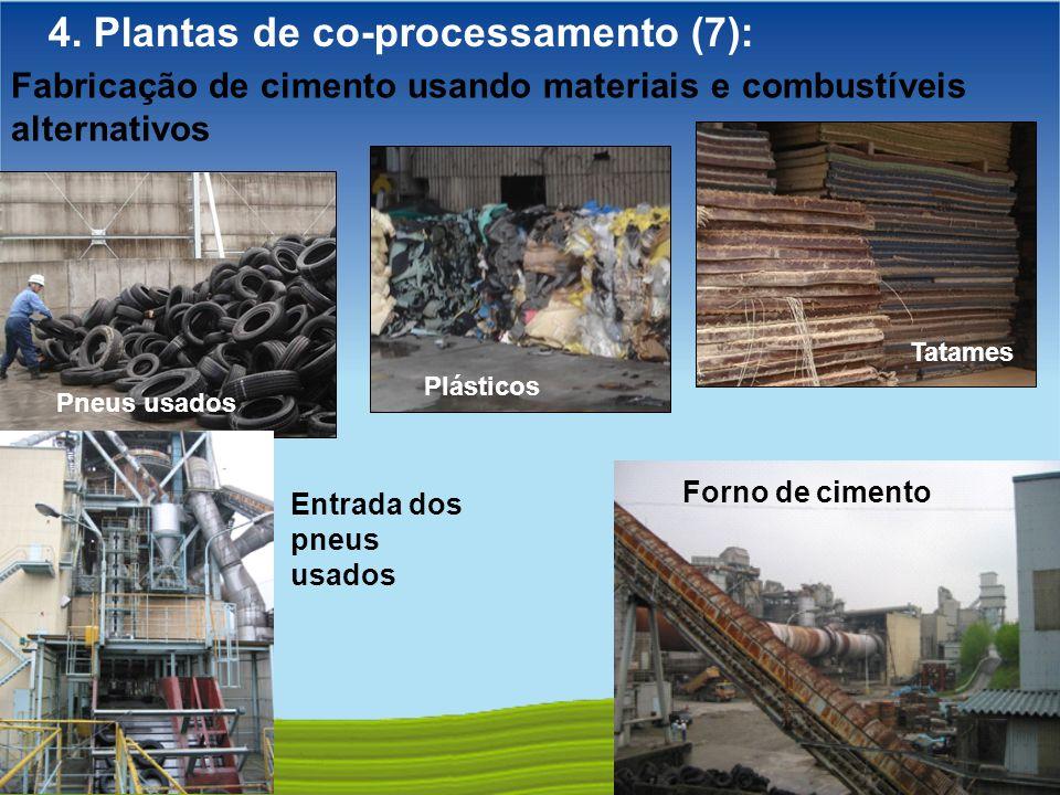 GOVERNO FEDERAL Fabricação de cimento usando materiais e combustíveis alternativos Plásticos Pneus usados Tatames 4. Plantas de co-processamento (7):