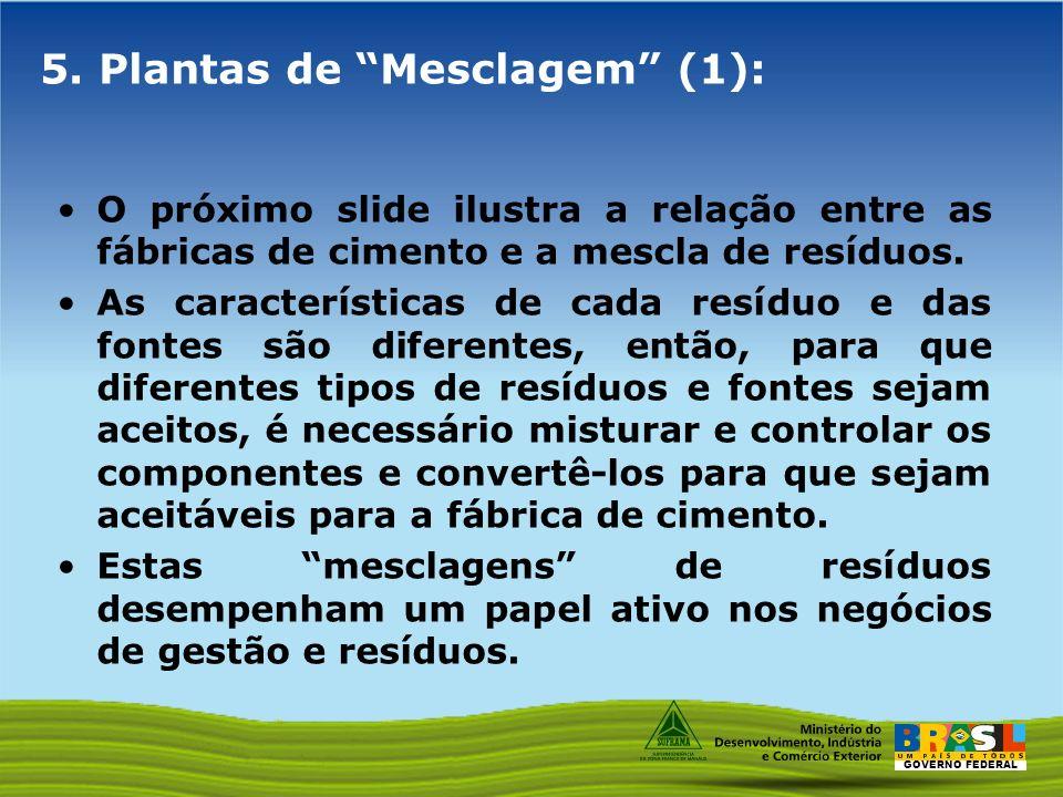 GOVERNO FEDERAL 5. Plantas de Mesclagem (1): O próximo slide ilustra a relação entre as fábricas de cimento e a mescla de resíduos. As características