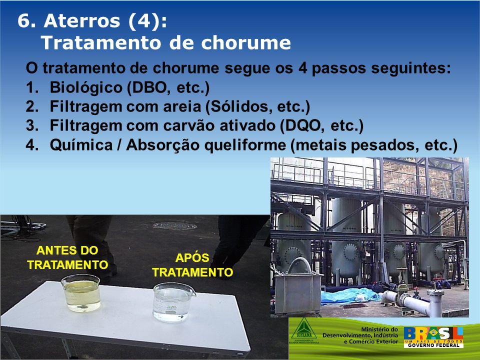 GOVERNO FEDERAL 6. Aterros (4): Tratamento de chorume O tratamento de chorume segue os 4 passos seguintes: 1.Biológico (DBO, etc.) 2.Filtragem com are