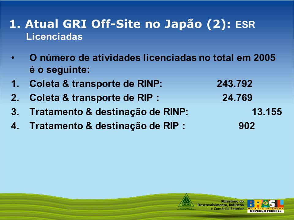 GOVERNO FEDERAL 1. Atual GRI Off-Site no Japão (2): ESR Licenciadas O número de atividades licenciadas no total em 2005 é o seguinte: 1.Coleta & trans