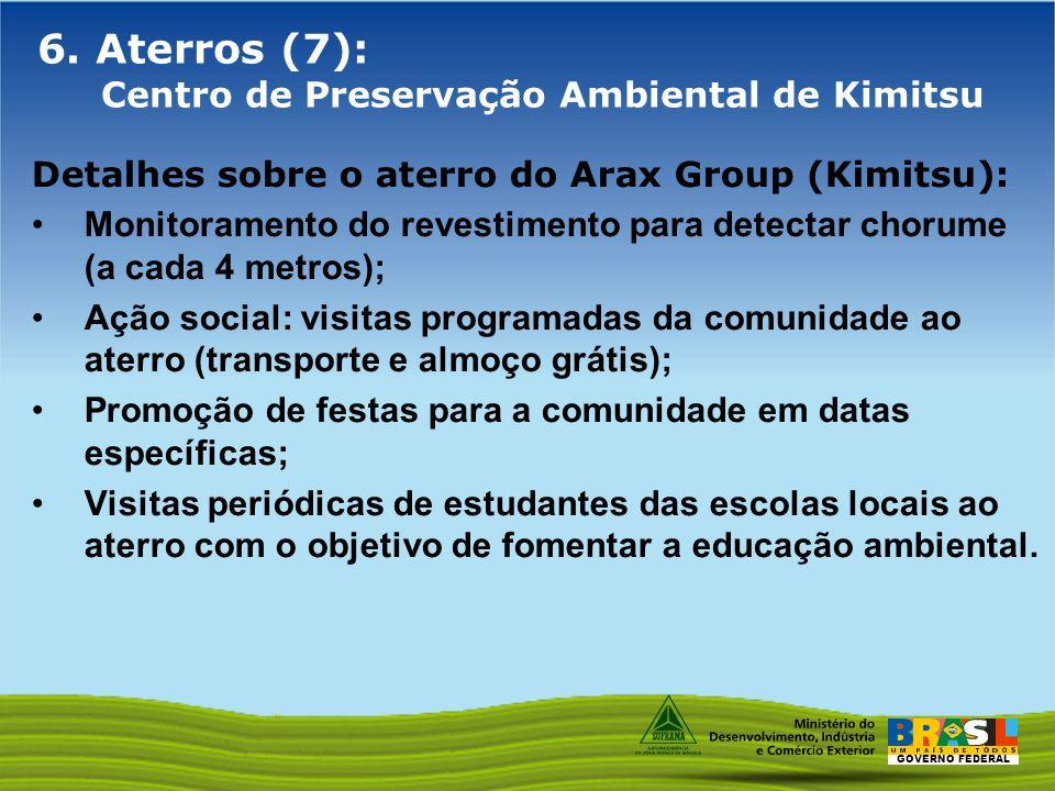 GOVERNO FEDERAL 6. Aterros (7): Centro de Preservação Ambiental de Kimitsu Detalhes sobre o aterro do Arax Group (Kimitsu): Monitoramento do revestime