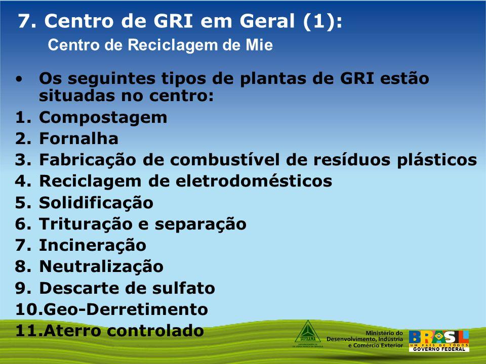 GOVERNO FEDERAL 7. Centro de GRI em Geral (1): Centro de Reciclagem de Mie Os seguintes tipos de plantas de GRI estão situadas no centro: 1.Compostage