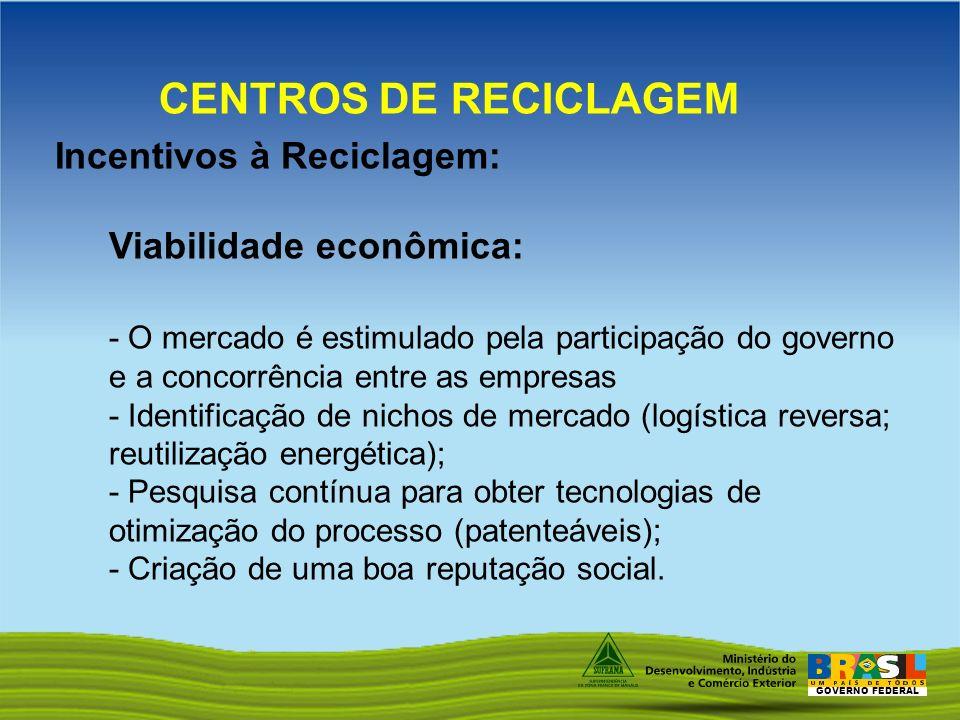 GOVERNO FEDERAL Incentivos à Reciclagem: Viabilidade econômica: - O mercado é estimulado pela participação do governo e a concorrência entre as empres
