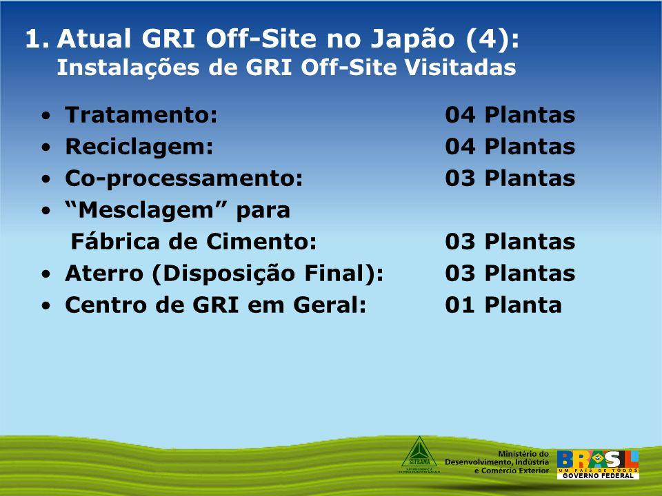 GOVERNO FEDERAL 1.Atual GRI Off-Site no Japão (4): Instalações de GRI Off-Site Visitadas Tratamento: 04 Plantas Reciclagem: 04 Plantas Co-processament
