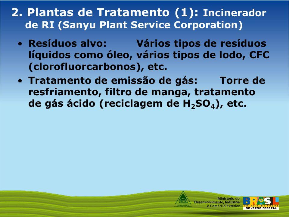 GOVERNO FEDERAL 2. Plantas de Tratamento (1): Incinerador de RI (Sanyu Plant Service Corporation) Resíduos alvo: Vários tipos de resíduos líquidos com
