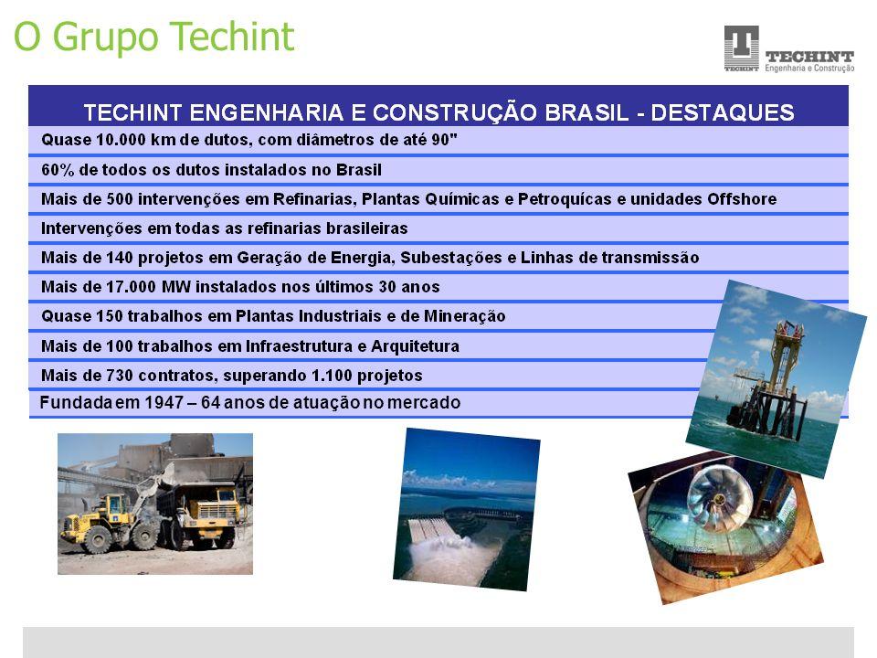 Unidade Offshore Techint 8 Ricardo Ourique O Grupo Techint Fundada em 1947 – 64 anos de atuação no mercado