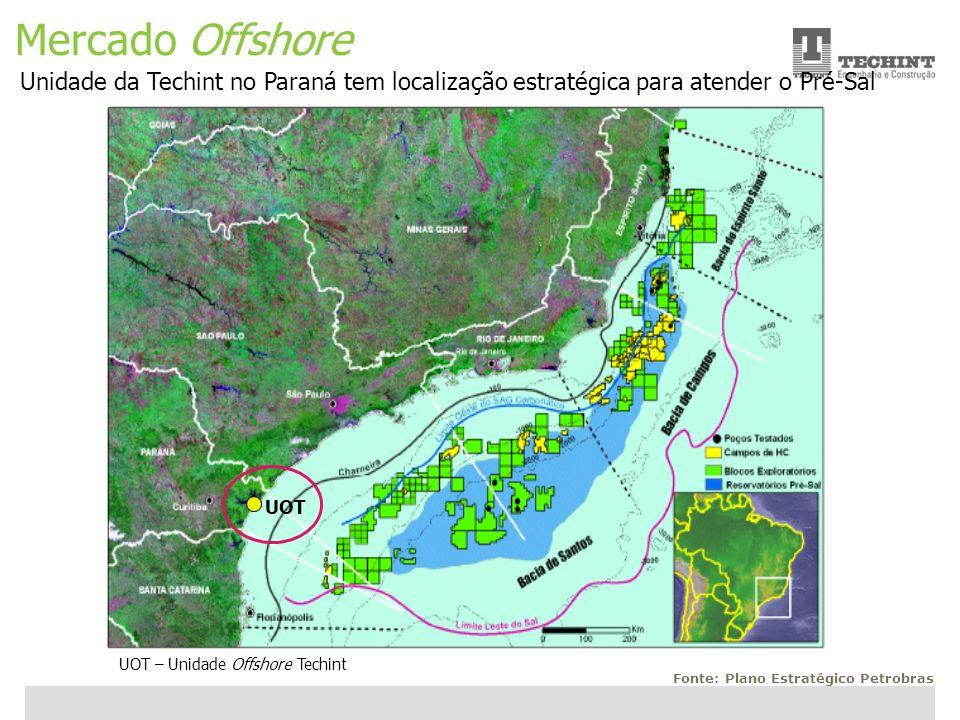 Unidade Offshore Techint 9 Ricardo Ourique Mercado Offshore Unidade da Techint no Paraná tem localização estratégica para atender o Pré-Sal Fonte: Pla