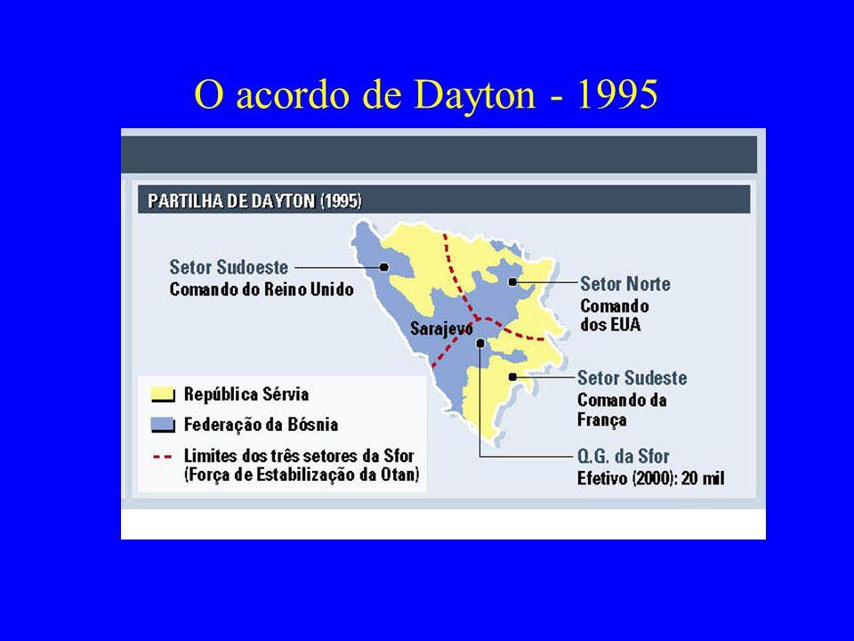 O acordo de Dayton - 1995