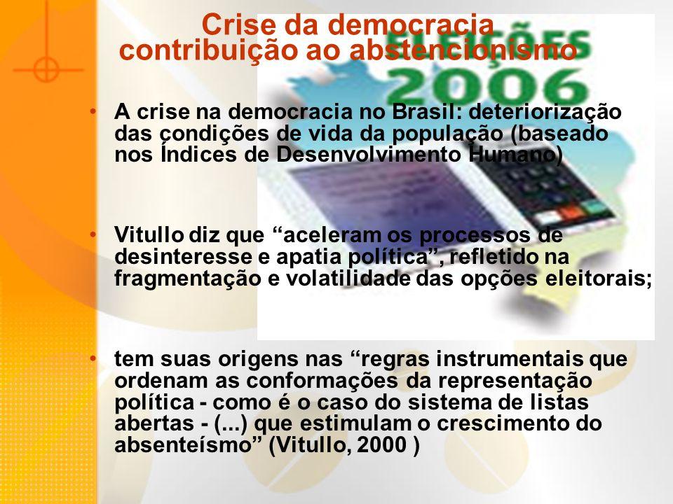 A crise na democracia no Brasil: deteriorização das condições de vida da população (baseado nos Índices de Desenvolvimento Humano) Vitullo diz que ace