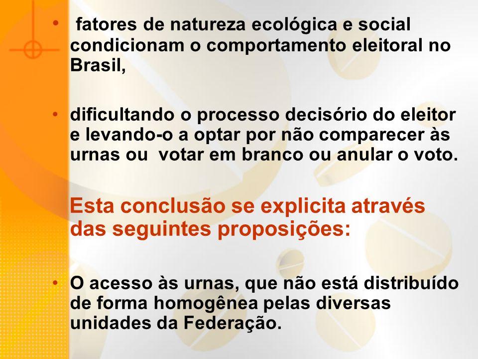 fatores de natureza ecológica e social condicionam o comportamento eleitoral no Brasil, dificultando o processo decisório do eleitor e levando-o a opt