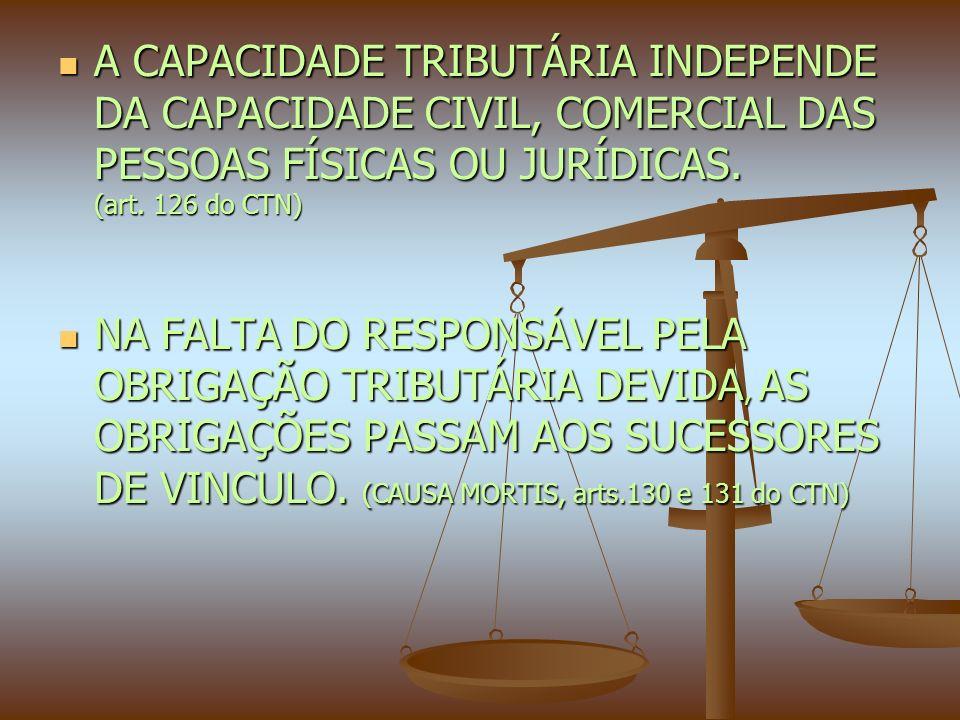 A CAPACIDADE TRIBUTÁRIA INDEPENDE DA CAPACIDADE CIVIL, COMERCIAL DAS PESSOAS FÍSICAS OU JURÍDICAS.
