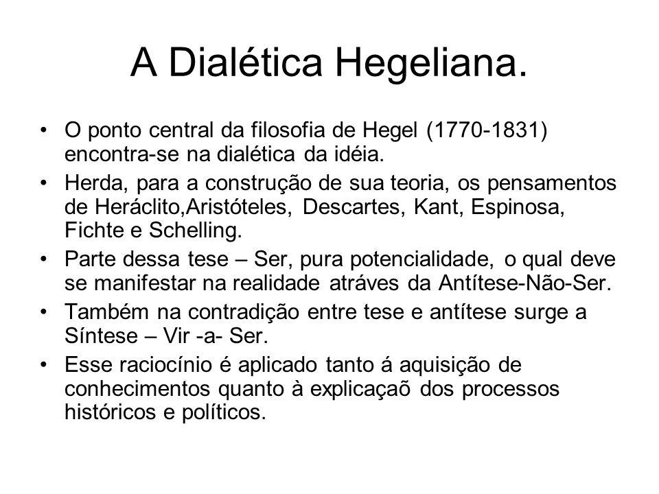 A Dialética Hegeliana. O ponto central da filosofia de Hegel (1770-1831) encontra-se na dialética da idéia. Herda, para a construção de sua teoria, os