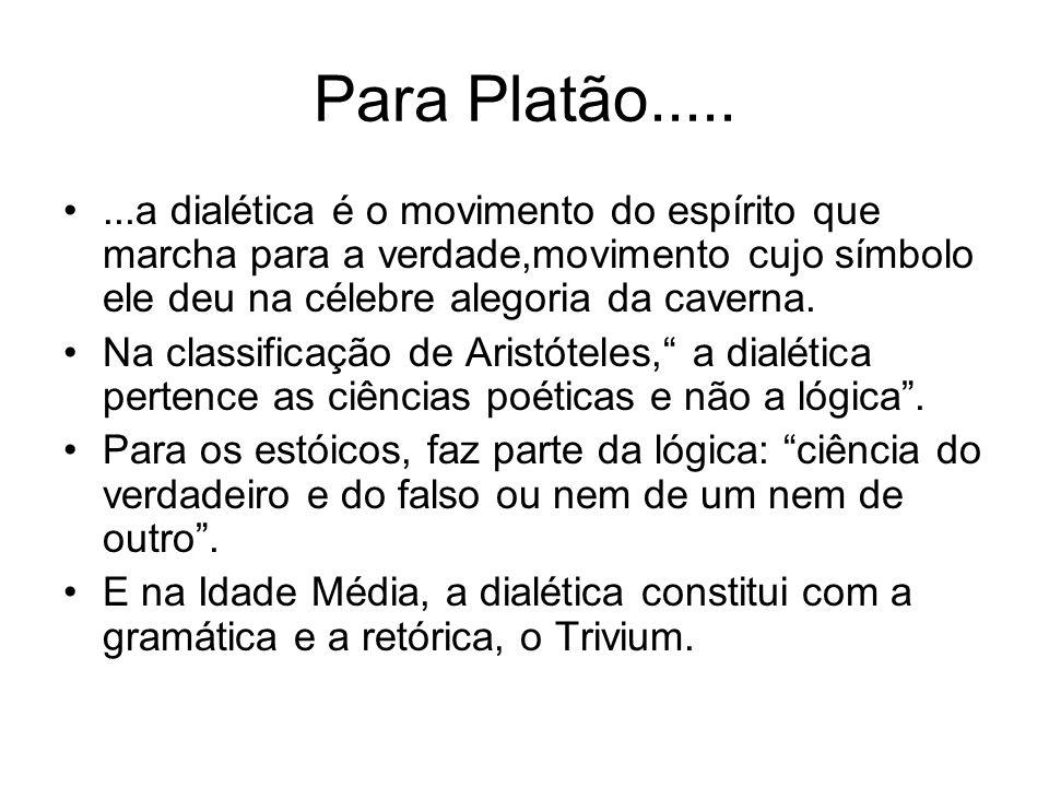 Para Platão........a dialética é o movimento do espírito que marcha para a verdade,movimento cujo símbolo ele deu na célebre alegoria da caverna. Na c