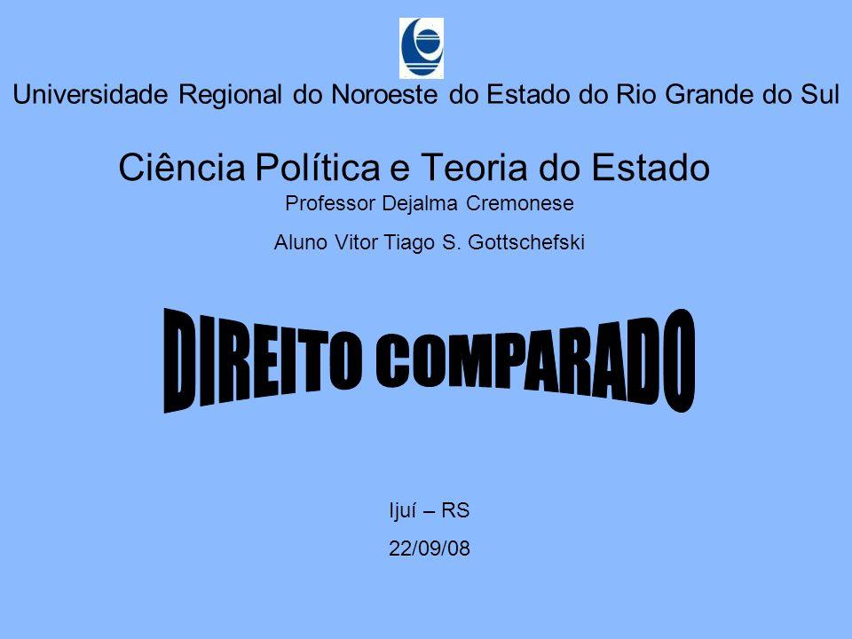 Universidade Regional do Noroeste do Estado do Rio Grande do Sul Ciência Política e Teoria do Estado Professor Dejalma Cremonese Aluno Vitor Tiago S.