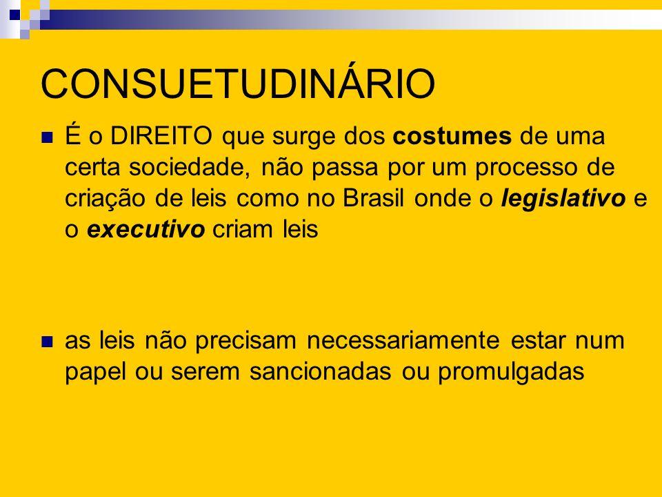 CONSUETUDINÁRIO É o DIREITO que surge dos costumes de uma certa sociedade, não passa por um processo de criação de leis como no Brasil onde o legislat