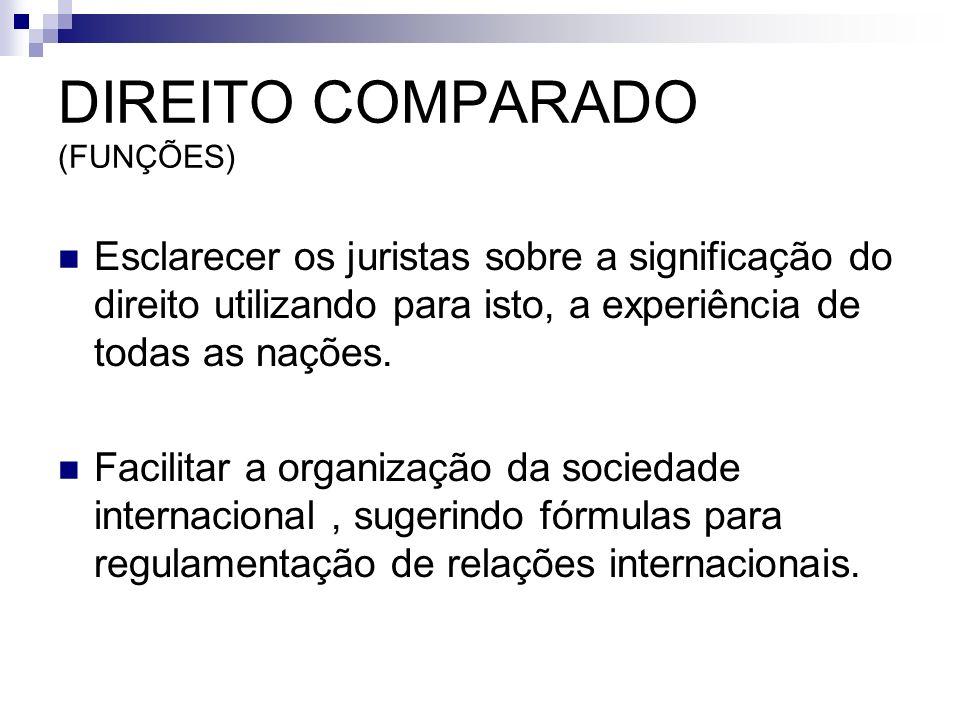 DIREITO COMPARADO (FUNÇÕES) Esclarecer os juristas sobre a significação do direito utilizando para isto, a experiência de todas as nações. Facilitar a