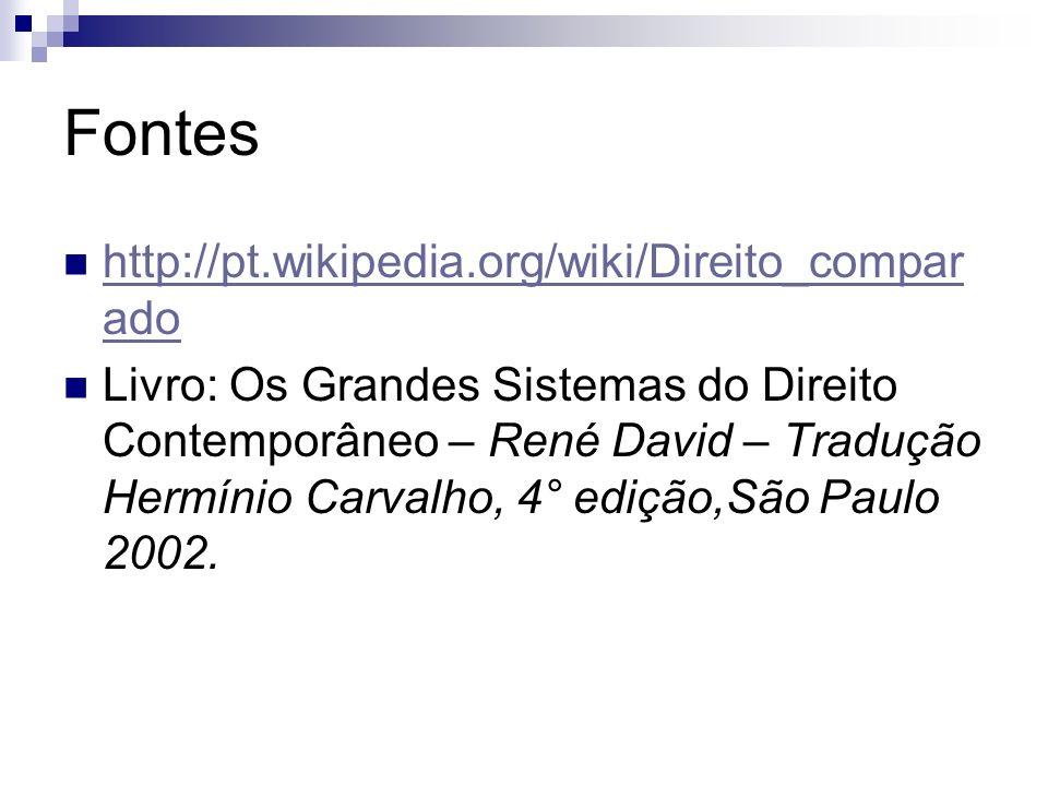 Fontes http://pt.wikipedia.org/wiki/Direito_compar ado http://pt.wikipedia.org/wiki/Direito_compar ado Livro: Os Grandes Sistemas do Direito Contempor