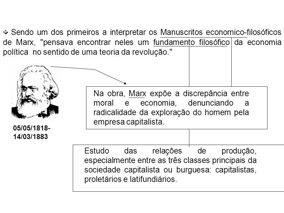 Sendo um dos primeiros a interpretar os Manuscritos economico-filosóficos de Marx, pensava encontrar neles um fundamento filosófico da economia política no sentido de uma teoria da revolução. Na obra, Marx expõe a discrepância entre moral e economia, denunciando a radicalidade da exploração do homem pela empresa capitalista.