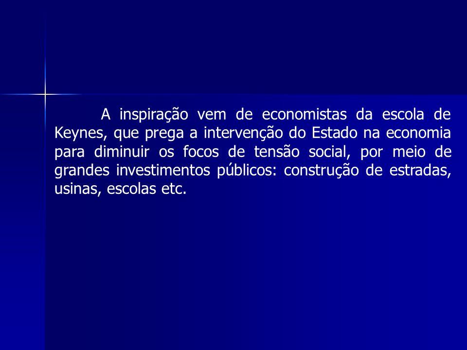 A inspiração vem de economistas da escola de Keynes, que prega a intervenção do Estado na economia para diminuir os focos de tensão social, por meio de grandes investimentos públicos: construção de estradas, usinas, escolas etc.