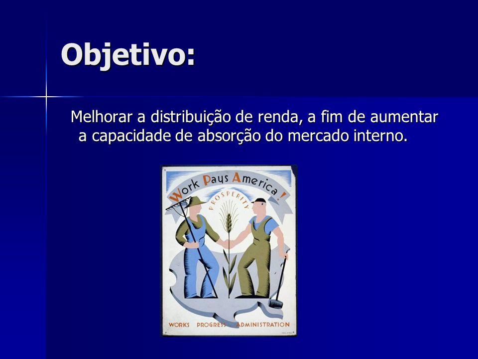 Objetivo: Melhorar a distribuição de renda, a fim de aumentar a capacidade de absorção do mercado interno.