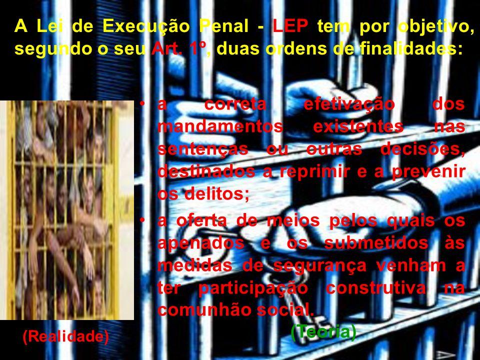 Penitenciária de Alcatraz EUA Penitenciária de Ilha Grande – RJ (Desativada) Complexo do Carandiru – RJ (Desativado) Penitenciária Federal de Catanduvas - PR
