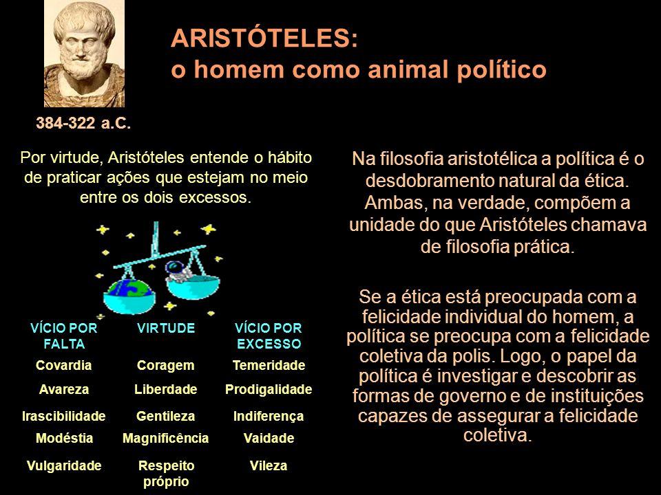 384-322 a.C. ARISTÓTELES: o homem como animal político Na filosofia aristotélica a política é o desdobramento natural da ética. Ambas, na verdade, com
