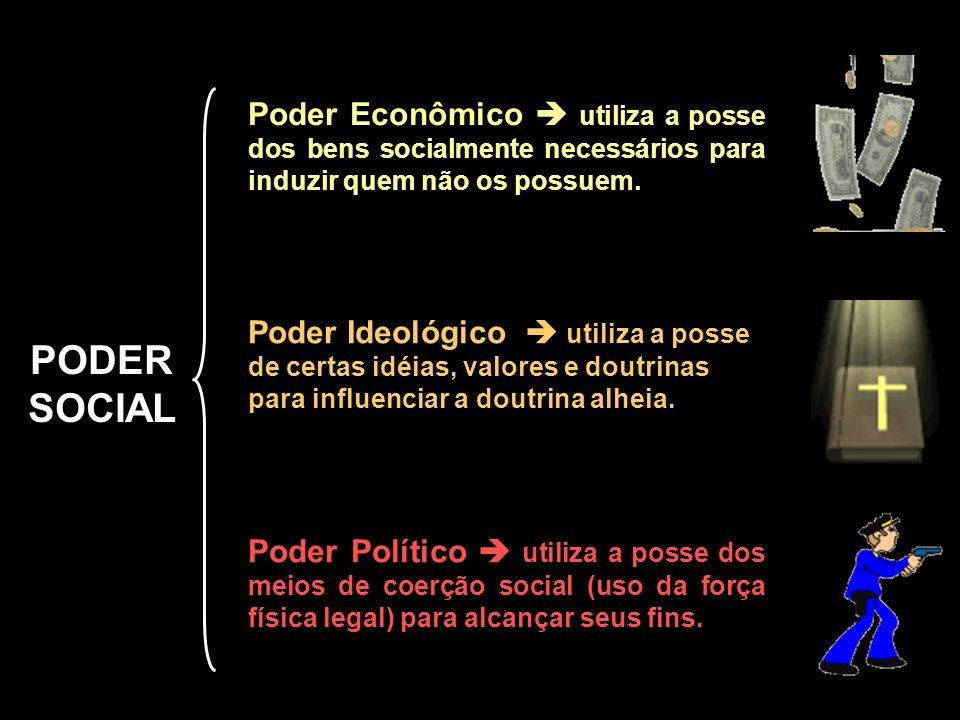 Poder Econômico utiliza a posse dos bens socialmente necessários para induzir quem não os possuem. Poder Ideológico utiliza a posse de certas idéias,