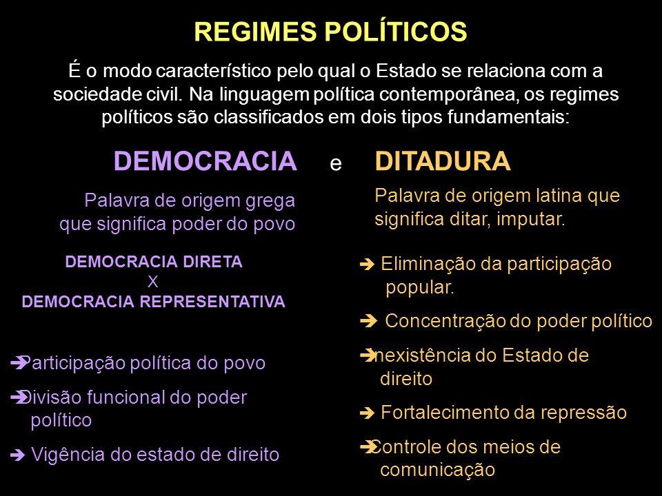 REGIMES POLÍTICOS É o modo característico pelo qual o Estado se relaciona com a sociedade civil. Na linguagem política contemporânea, os regimes polít