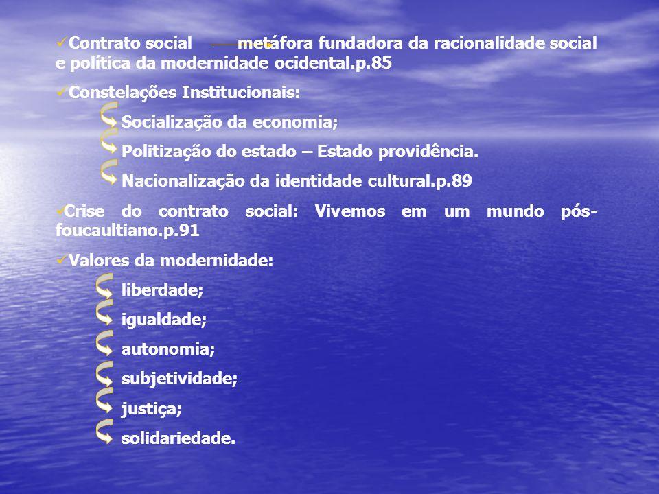 Contrato social metáfora fundadora da racionalidade social e política da modernidade ocidental.p.85 Constelações Institucionais: Socialização da economia; Politização do estado – Estado providência.