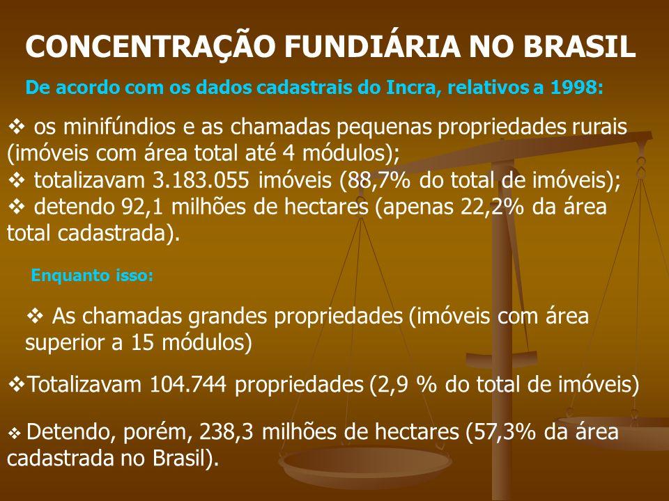 CONCENTRAÇÃO FUNDIÁRIA NO BRASIL De acordo com os dados cadastrais do Incra, relativos a 1998: os minifúndios e as chamadas pequenas propriedades rura