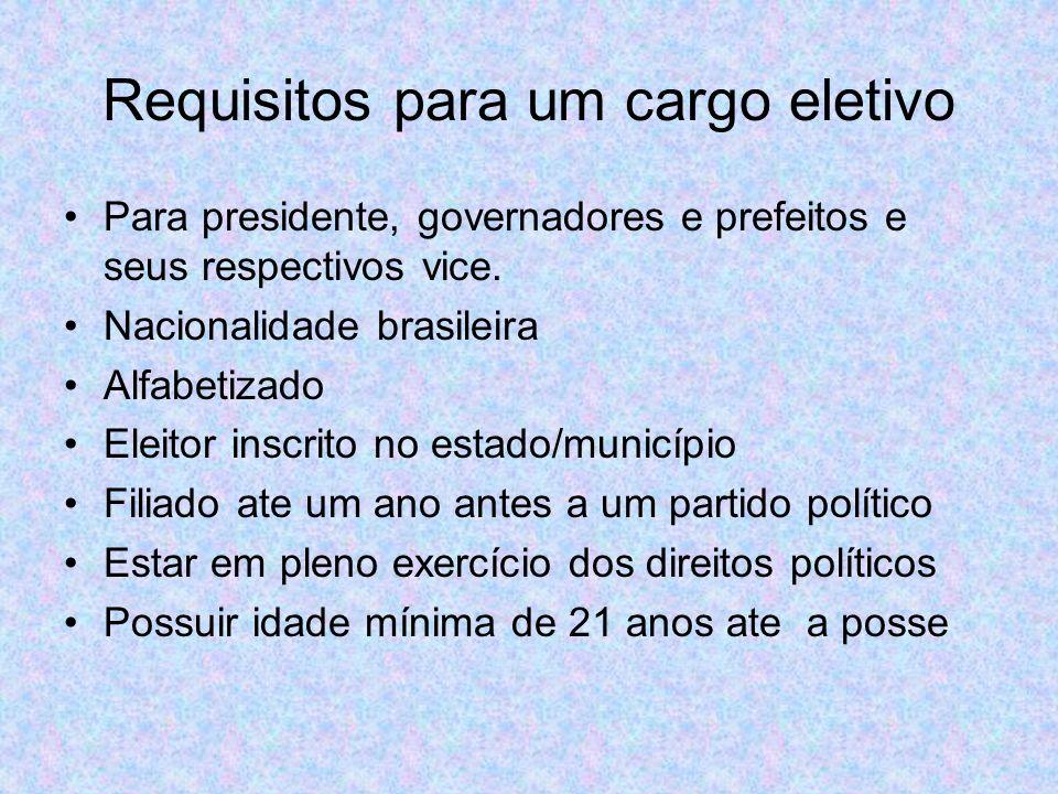 Requisitos para um cargo eletivo Para presidente, governadores e prefeitos e seus respectivos vice.