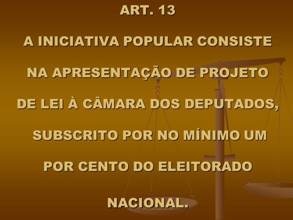 ART. 13 A INICIATIVA POPULAR CONSISTE NA APRESENTAÇÃO DE PROJETO DE LEI À CÂMARA DOS DEPUTADOS, SUBSCRITO POR NO MÍNIMO UM POR CENTO DO ELEITORADO NAC