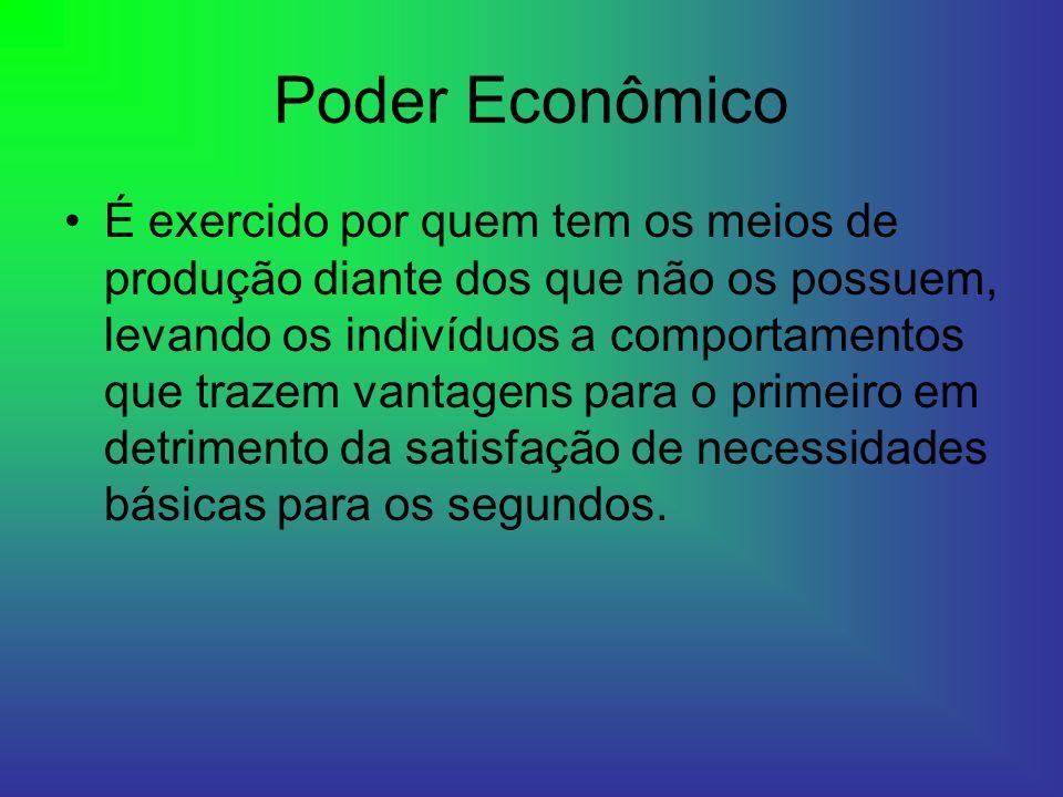Poder Econômico É exercido por quem tem os meios de produção diante dos que não os possuem, levando os indivíduos a comportamentos que trazem vantagen
