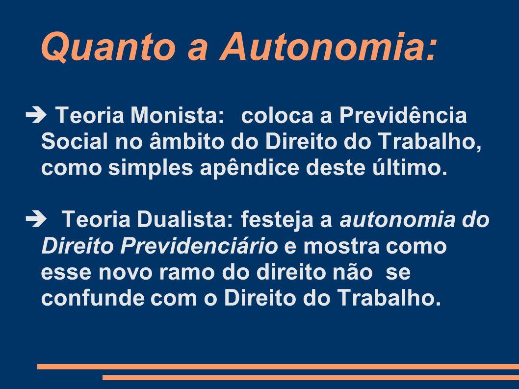 Quanto a Autonomia: Teoria Monista:coloca a Previdência Social no âmbito do Direito do Trabalho, como simples apêndice deste último. Teoria Dualista:f