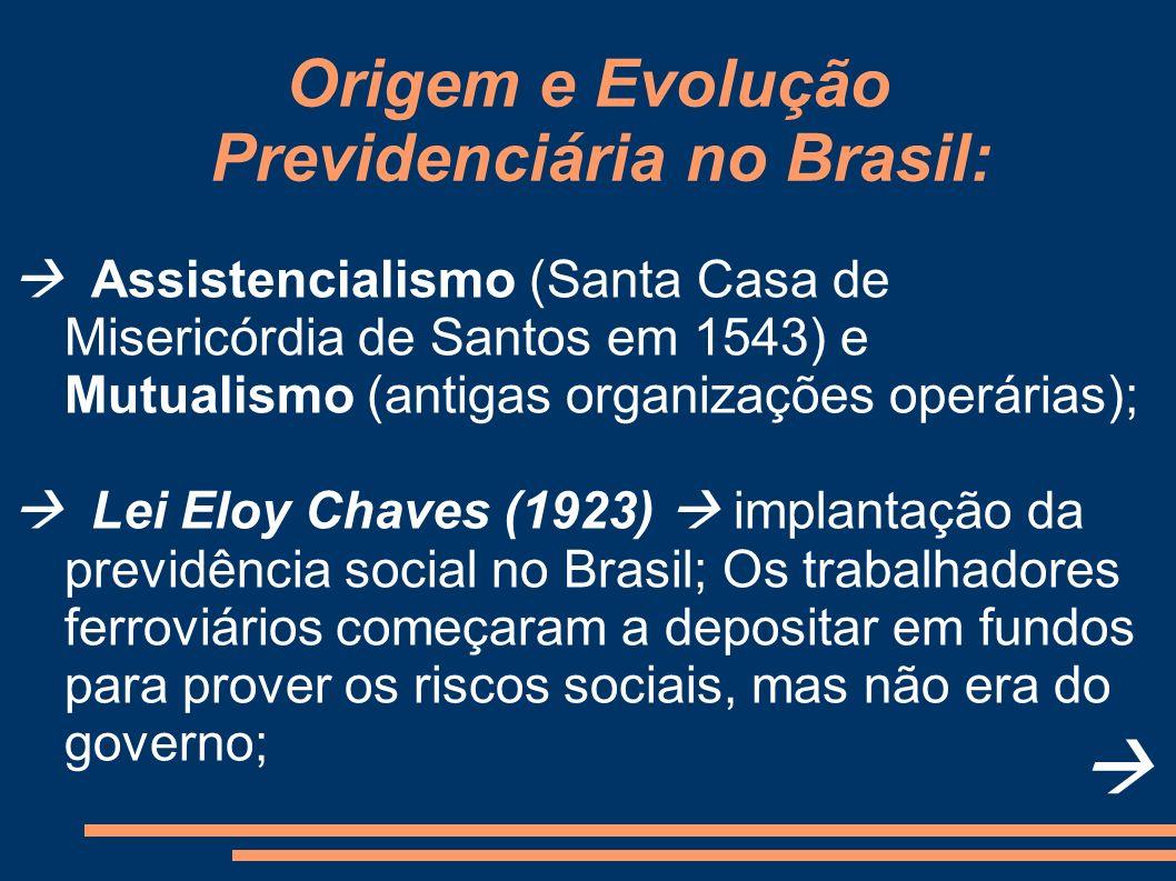 Origem e Evolução Previdenciária no Brasil: Assistencialismo (Santa Casa de Misericórdia de Santos em 1543) e Mutualismo (antigas organizações operári