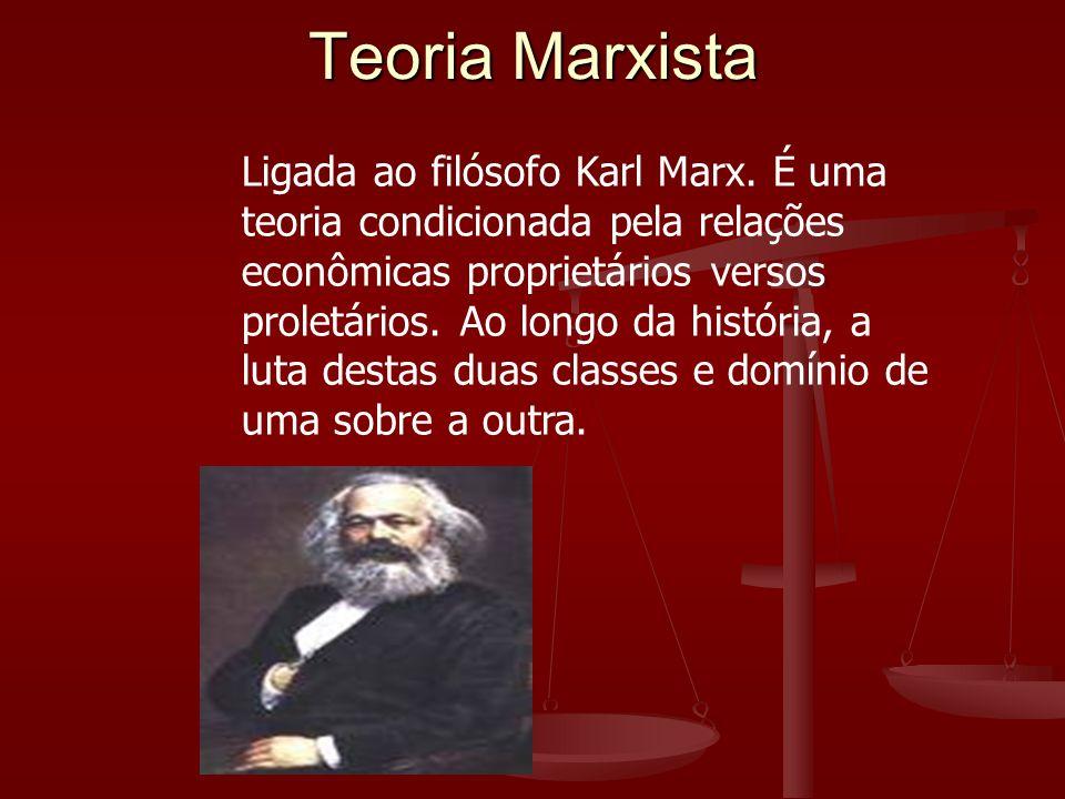 Teoria Marxista Ligada ao filósofo Karl Marx. É uma teoria condicionada pela relações econômicas proprietários versos proletários. Ao longo da históri