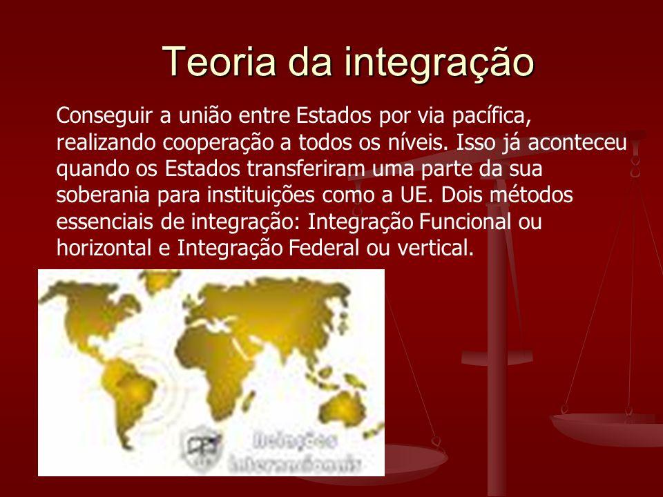 Conseguir a união entre Estados por via pacífica, realizando cooperação a todos os níveis. Isso já aconteceu quando os Estados transferiram uma parte