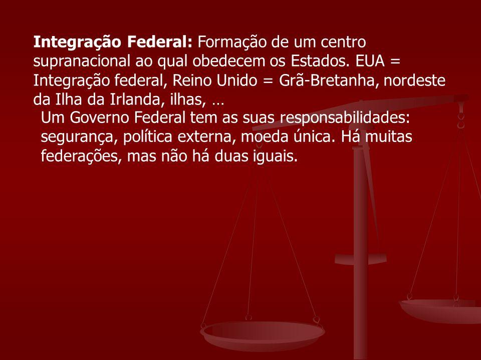 Integração Federal: Formação de um centro supranacional ao qual obedecem os Estados. EUA = Integração federal, Reino Unido = Grã-Bretanha, nordeste da