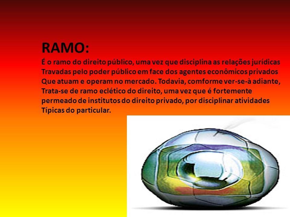 RAMO: É o ramo do direito público, uma vez que disciplina as relações jurídicas Travadas pelo poder público em face dos agentes econômicos privados Que atuam e operam no mercado.