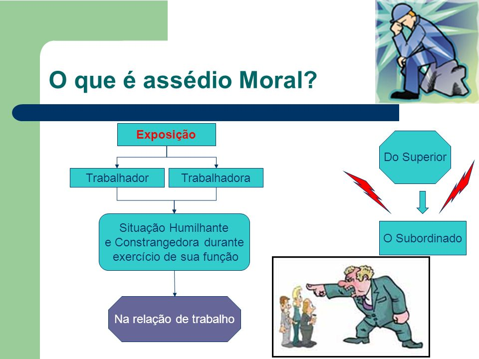 O que é assédio Moral? Exposição TrabalhadorTrabalhadora Situação Humilhante e Constrangedora durante exercício de sua função Do Superior O Subordinad