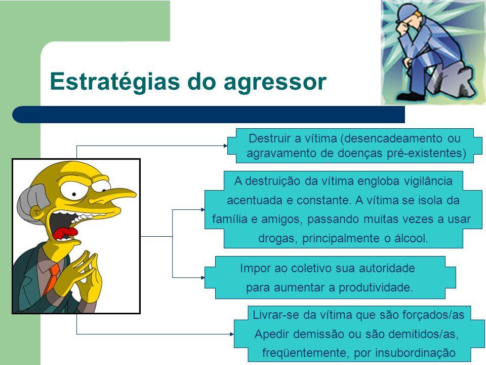 Estratégias do agressor Destruir a vítima (desencadeamento ou agravamento de doenças pré-existentes) A destruição da vítima engloba vigilância acentua