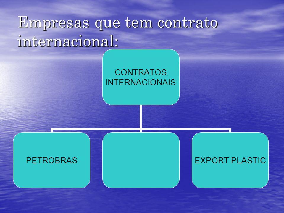 Empresas que tem contrato internacional: CONTRATOS INTERNACIONAIS PETROBRASEXPORT PLASTIC
