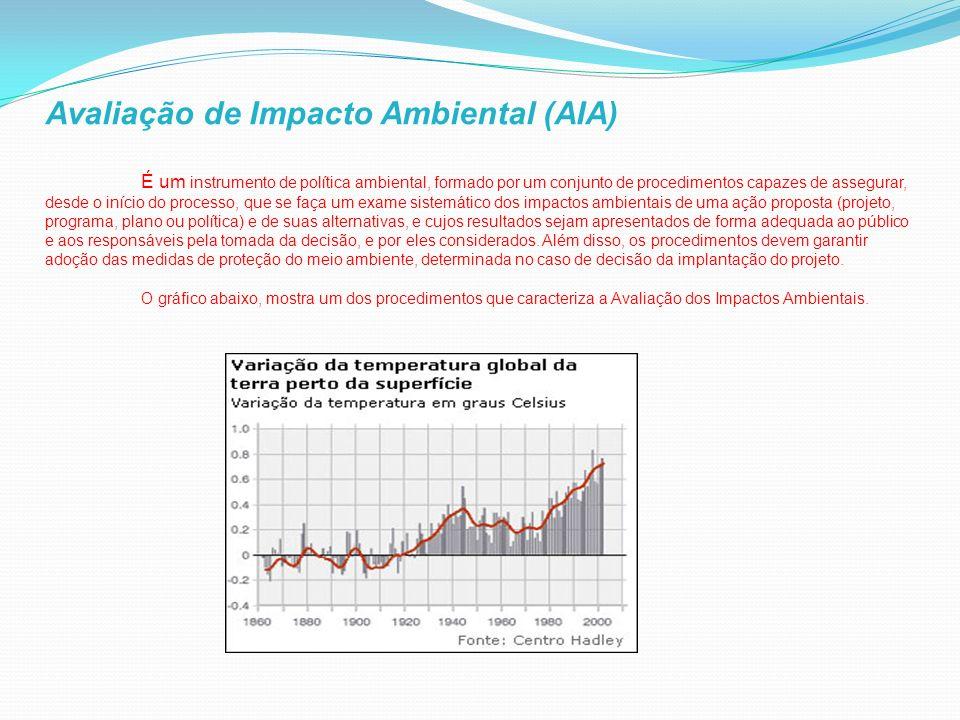 Avaliação de Impacto Ambiental (AIA) É um instrumento de política ambiental, formado por um conjunto de procedimentos capazes de assegurar, desde o in