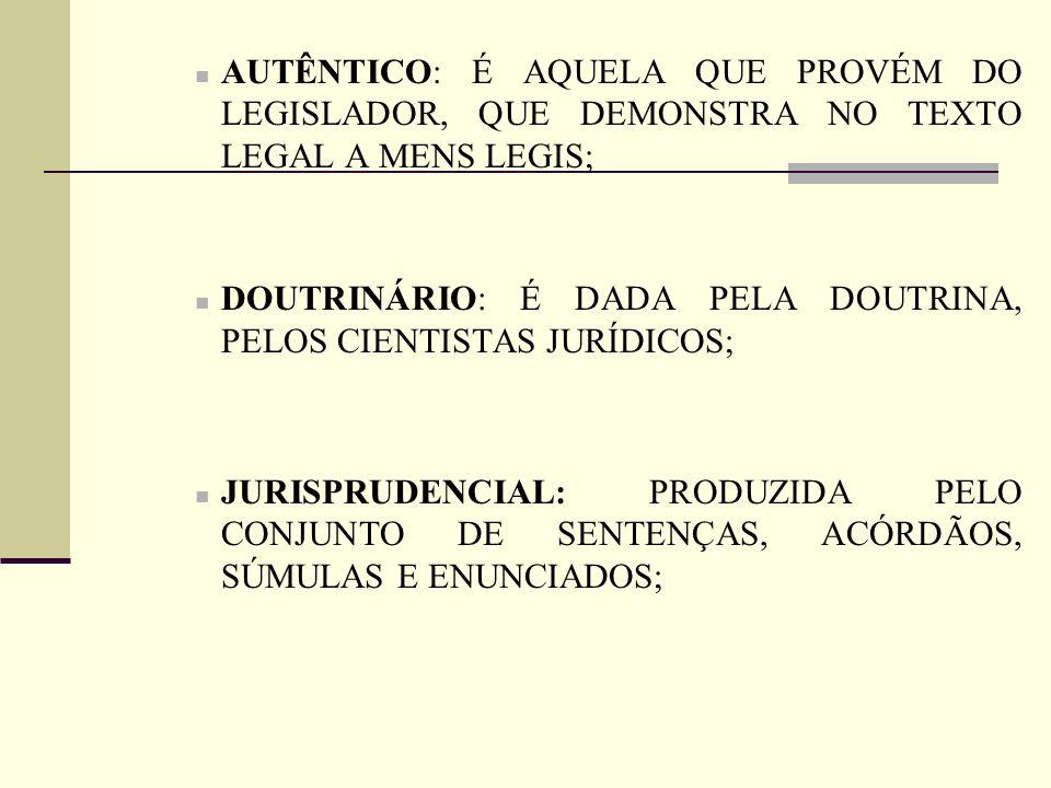 AUTÊNTICO: É AQUELA QUE PROVÉM DO LEGISLADOR, QUE DEMONSTRA NO TEXTO LEGAL A MENS LEGIS; DOUTRINÁRIO: É DADA PELA DOUTRINA, PELOS CIENTISTAS JURÍDICOS