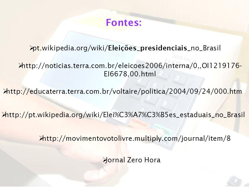 pt.wikipedia.org/wiki/Eleições_presidenciais_no_Brasil http://educaterra.terra.com.br/voltaire/politica/2004/09/24/000.htm http://pt.wikipedia.org/wik