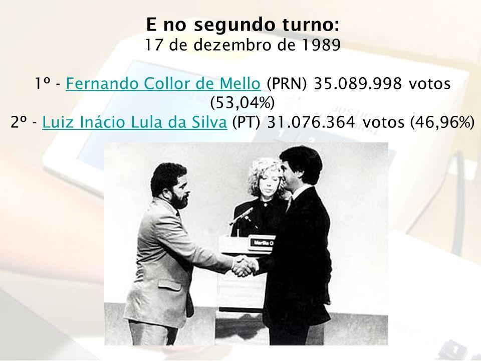 E no segundo turno: 17 de dezembro de 1989 1º - Fernando Collor de Mello (PRN) 35.089.998 votos (53,04%)Fernando Collor de Mello 2º - Luiz Inácio Lula
